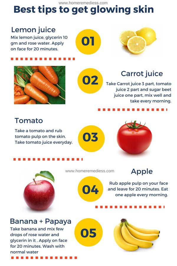 Healthy Food To Cure Acne